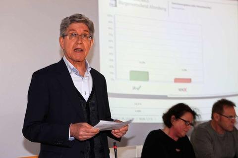 Altenberg: Bürgerentscheid scheitert deutlich - Badische Zeitung TICKET